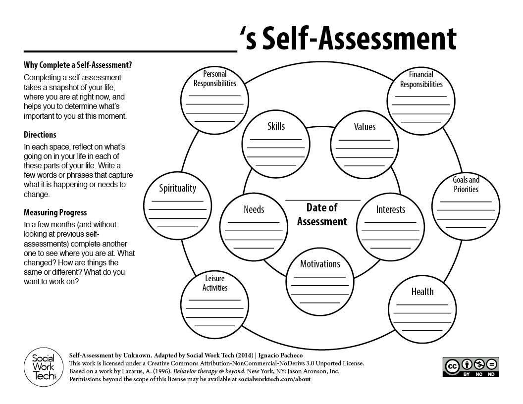 Worksheet Self Awareness Worksheets a self assessment tool for clients and social work professionals downloadables